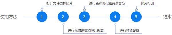 证照之星v7.0简体中文免费版